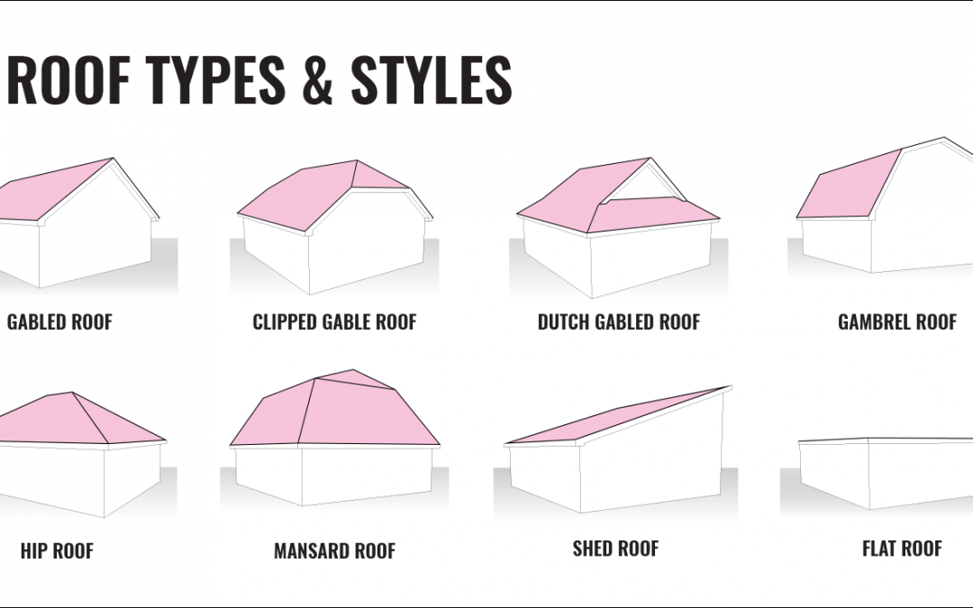 Types of Roof Styles