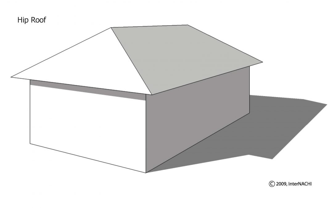 What is a Hip Roof?